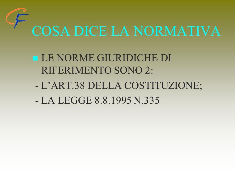COSA DICE LA NORMATIVA LE NORME GIURIDICHE DI RIFERIMENTO SONO 2: