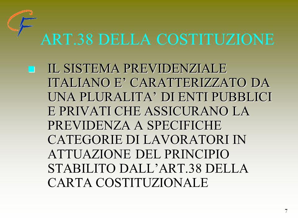 ART.38 DELLA COSTITUZIONE