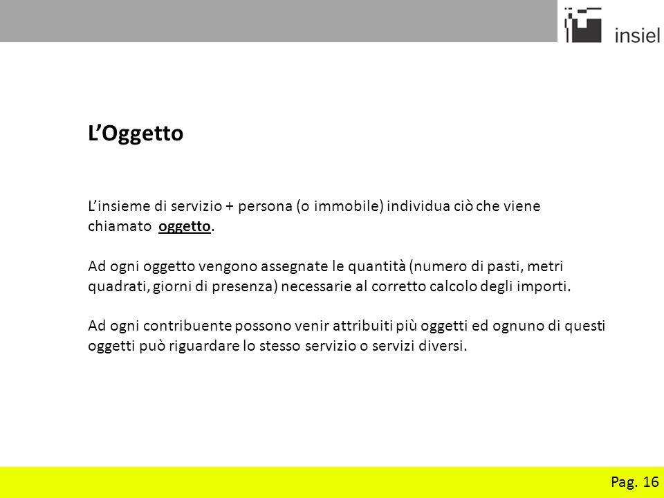L'Oggetto L'insieme di servizio + persona (o immobile) individua ciò che viene chiamato oggetto.