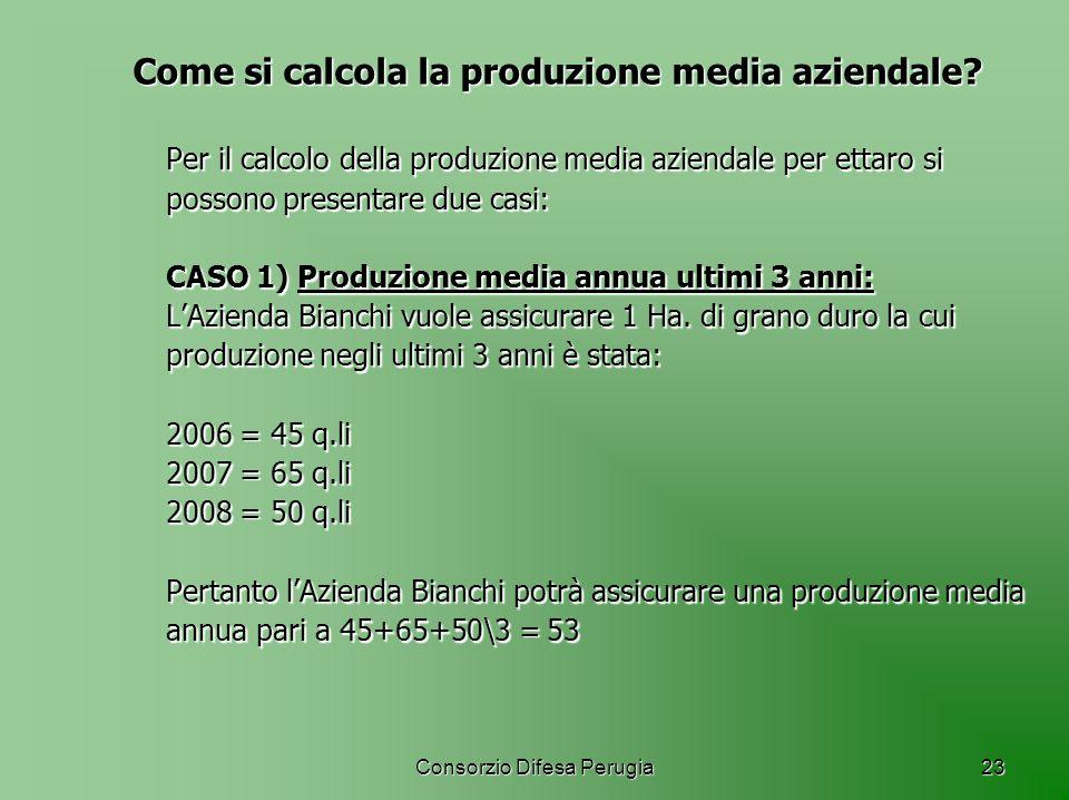 Come si calcola la produzione media aziendale
