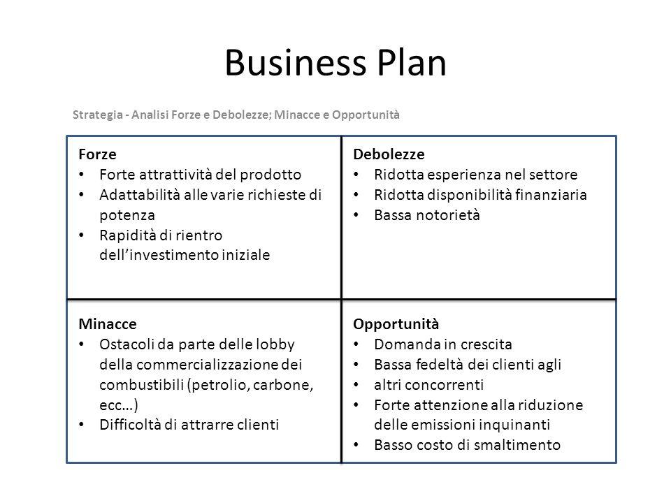 Strategia - Analisi Forze e Debolezze; Minacce e Opportunità