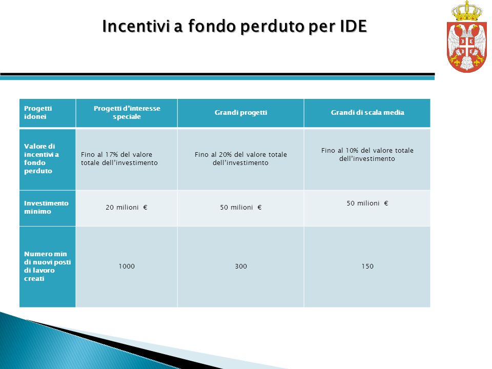 Incentivi a fondo perduto per IDE Progetti d'interesse speciale