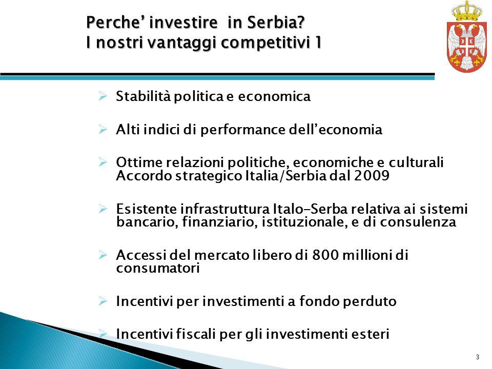 Perche' investire in Serbia I nostri vantaggi competitivi 1
