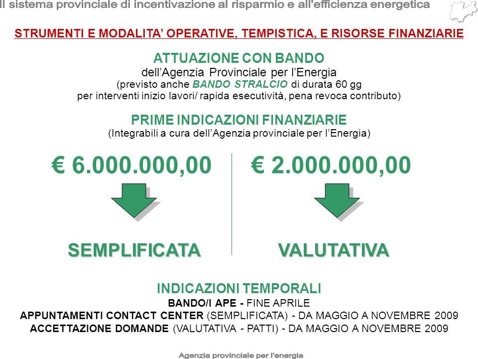 STRUMENTI E MODALITA' OPERATIVE, TEMPISTICA, E RISORSE FINANZIARIE