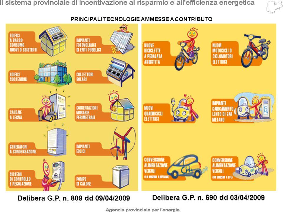 PRINCIPALI TECNOLOGIE AMMESSE A CONTRIBUTO