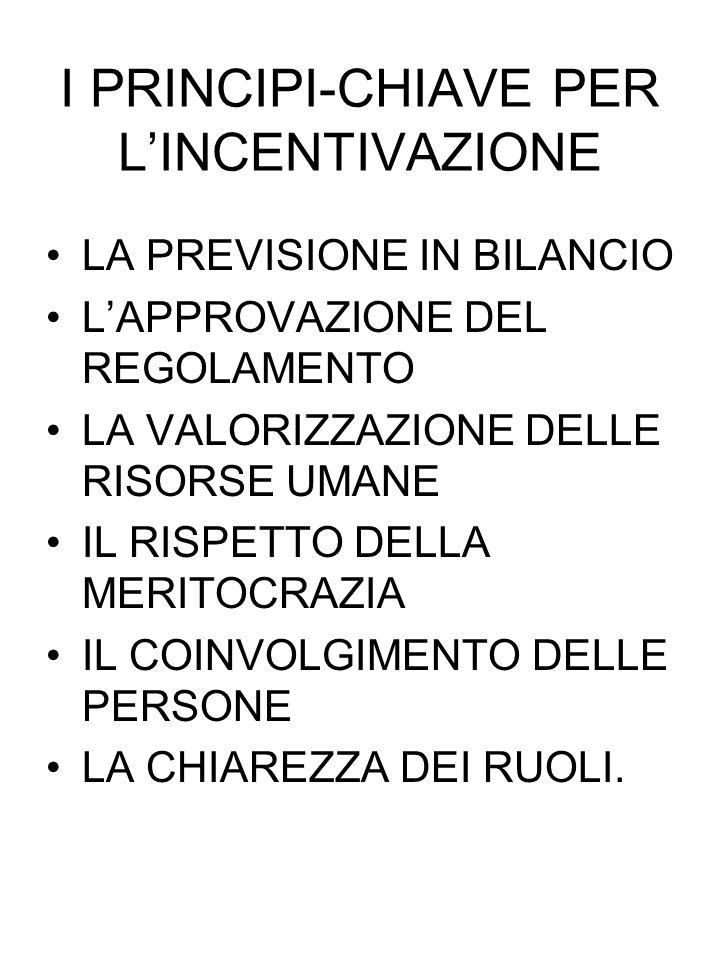 I PRINCIPI-CHIAVE PER L'INCENTIVAZIONE