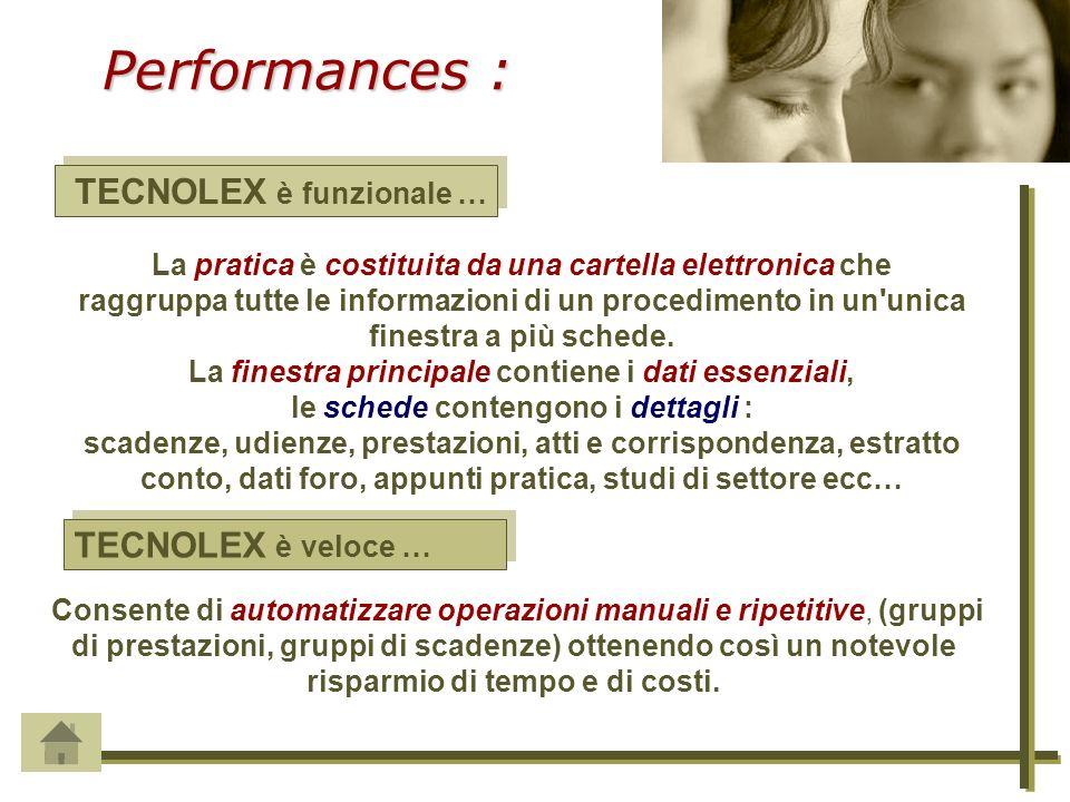 Performances : TECNOLEX è funzionale … TECNOLEX è veloce …