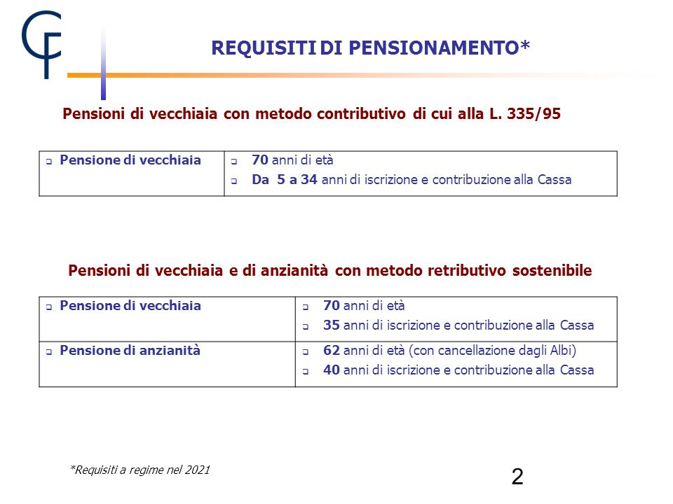 REQUISITI DI PENSIONAMENTO*