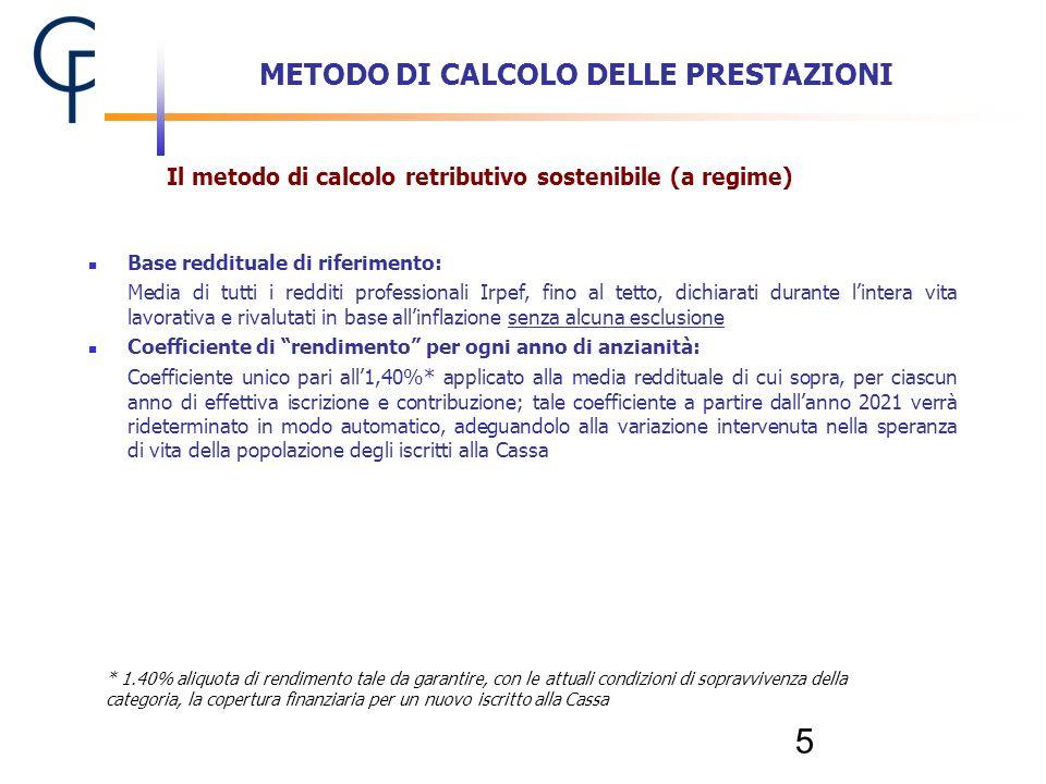 METODO DI CALCOLO DELLE PRESTAZIONI