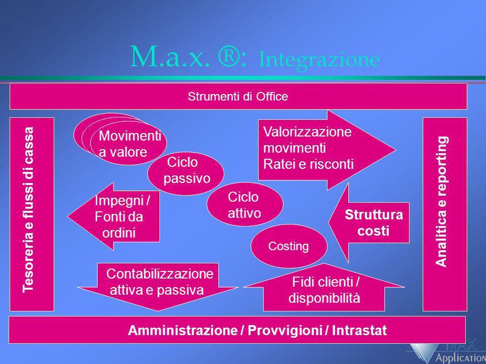 M.a.x. ®: Integrazione Valorizzazione movimenti Ratei e risconti