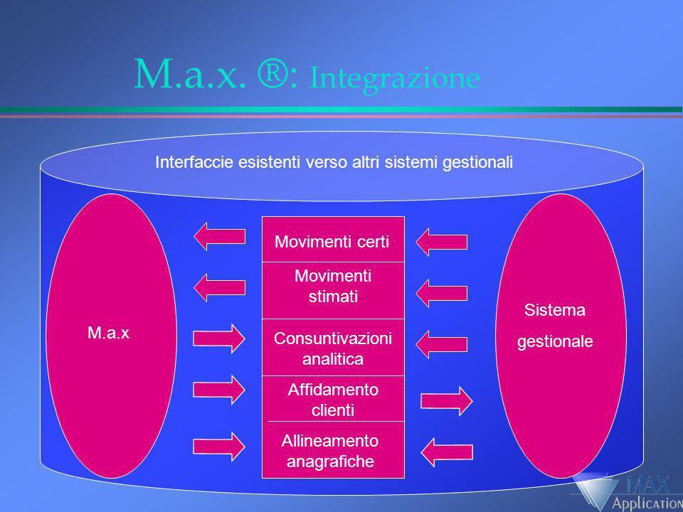 M.a.x. ®: Integrazione Interfaccie esistenti verso altri sistemi gestionali. Movimenti certi. Movimenti stimati.