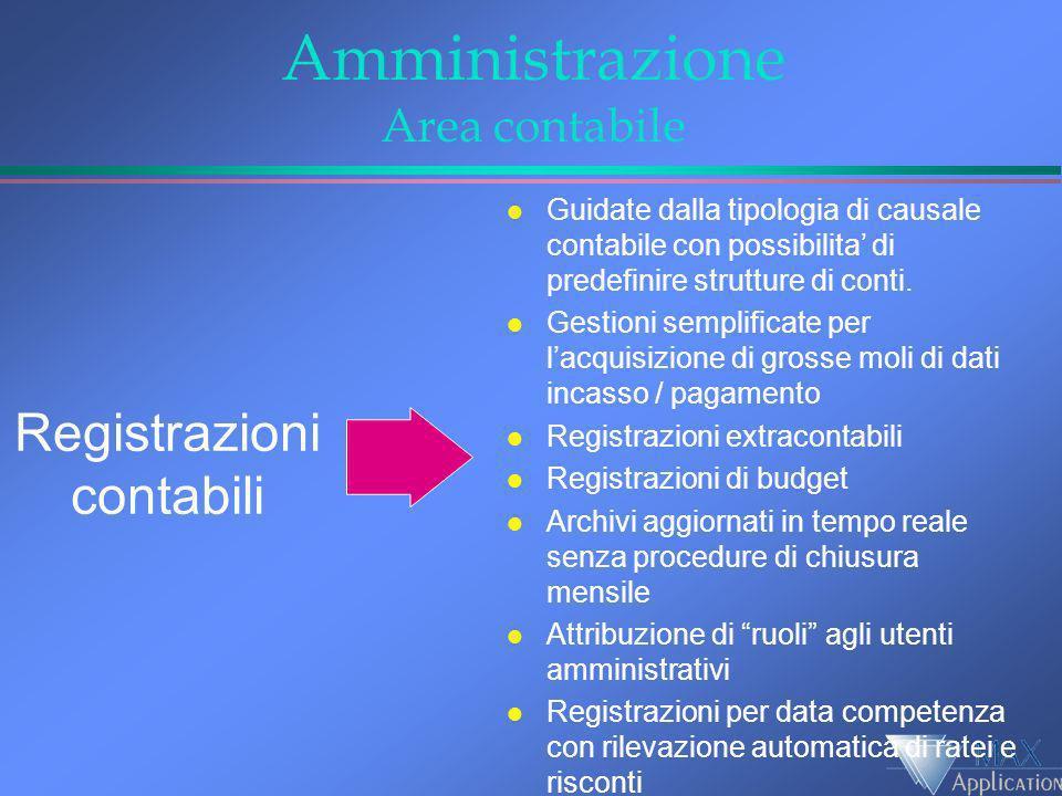Amministrazione Area contabile