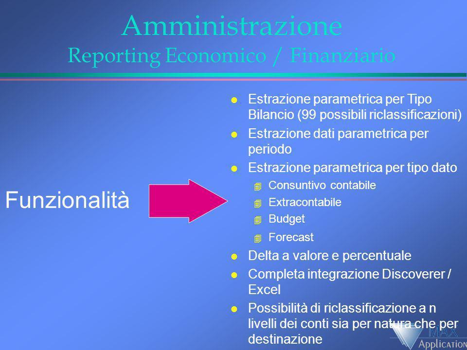 Reporting Economico / Finanziario