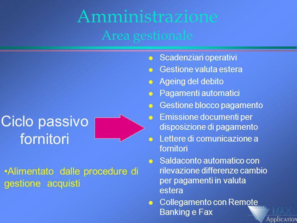 Amministrazione Area gestionale
