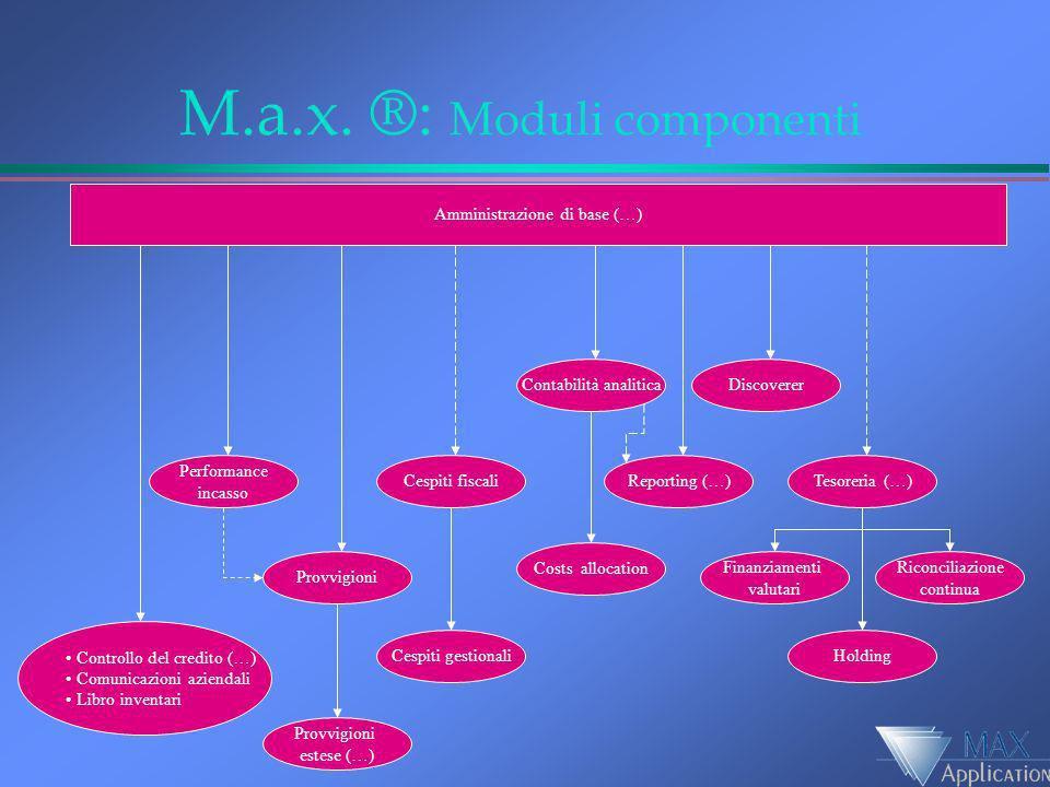 M.a.x. ®: Moduli componenti