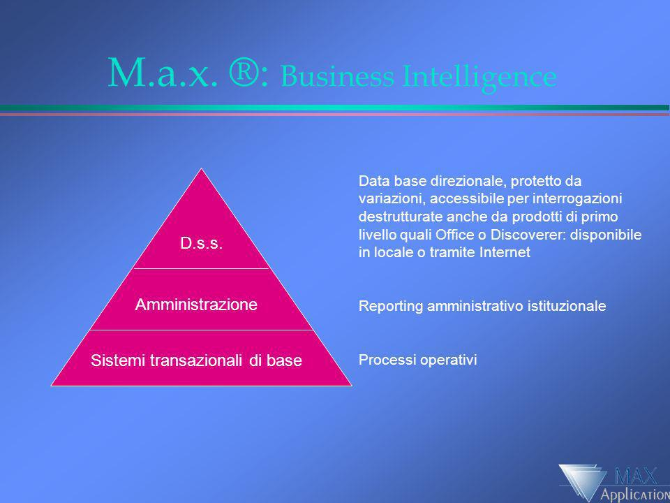M.a.x. ®: Business Intelligence