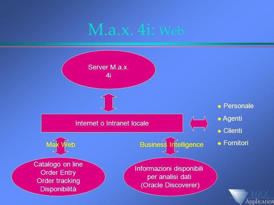 M.a.x. 4i: Web Server M.a.x. 4i Personale Agenti Clienti Fornitori