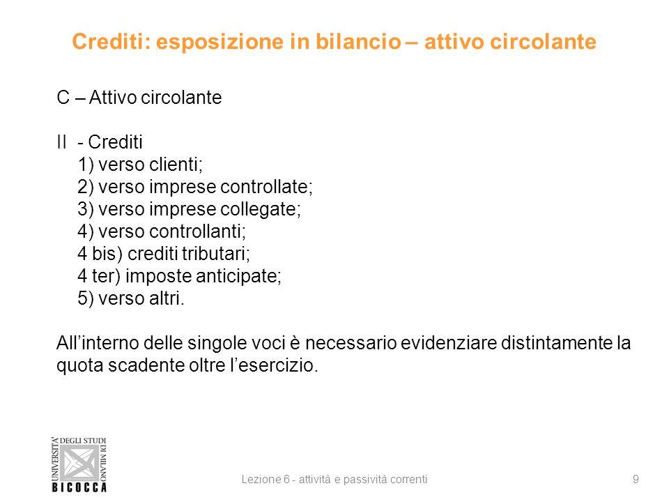 Crediti: esposizione in bilancio – attivo circolante
