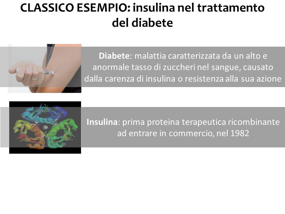 CLASSICO ESEMPIO: insulina nel trattamento del diabete