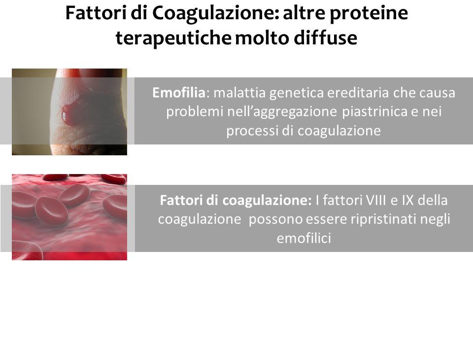 Fattori di Coagulazione: altre proteine terapeutiche molto diffuse