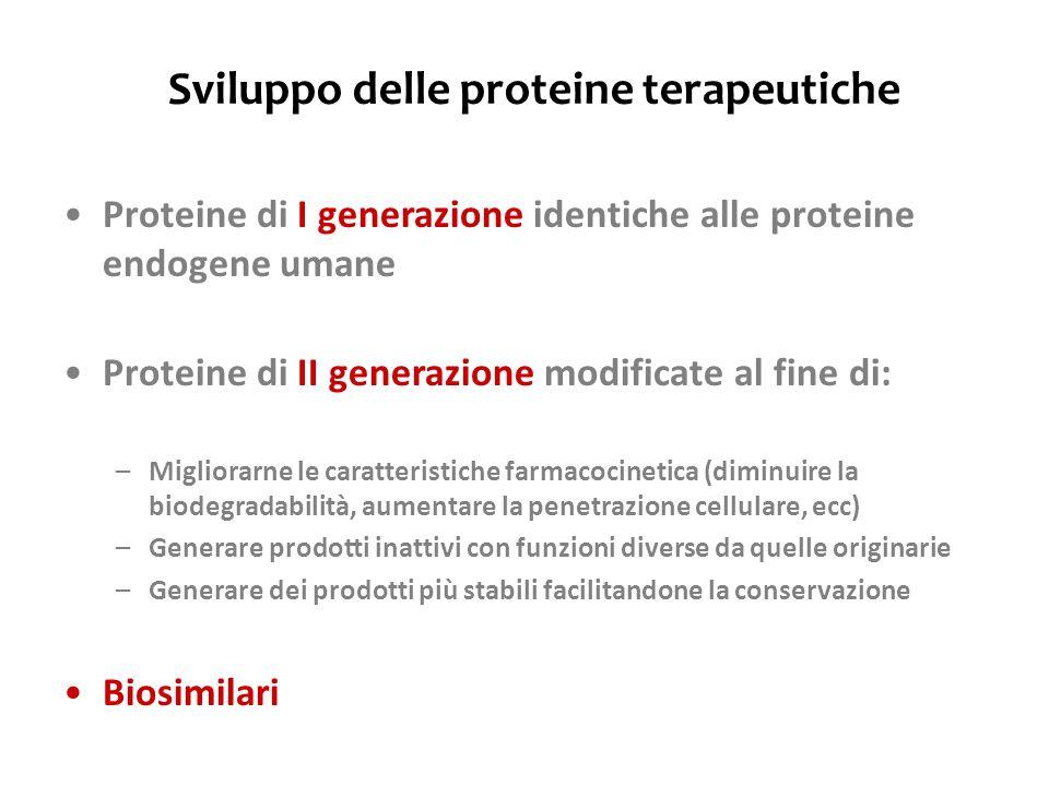 Sviluppo delle proteine terapeutiche