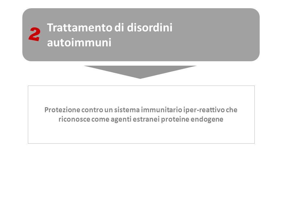 2 Trattamento di disordini autoimmuni
