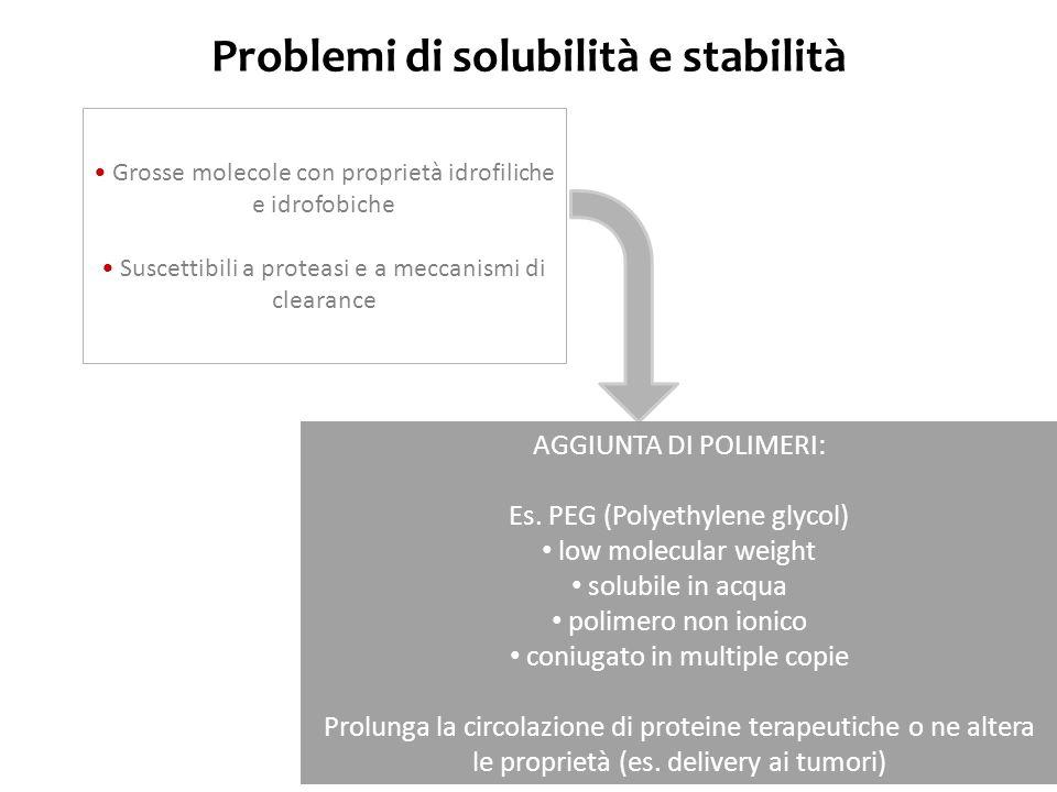 Problemi di solubilità e stabilità