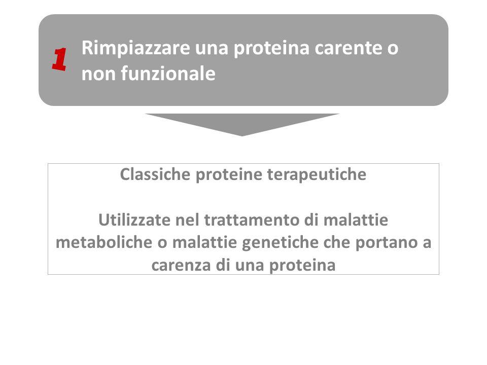 Classiche proteine terapeutiche