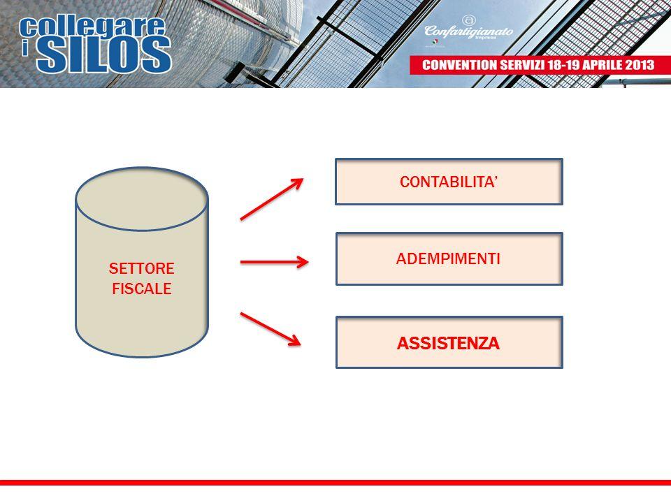 CONTABILITA' SETTORE FISCALE ADEMPIMENTI ASSISTENZA