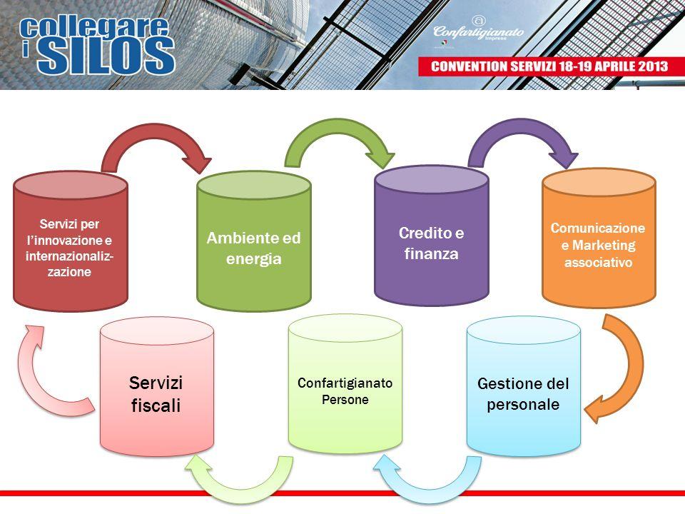 Servizi fiscali Credito e finanza Ambiente ed energia