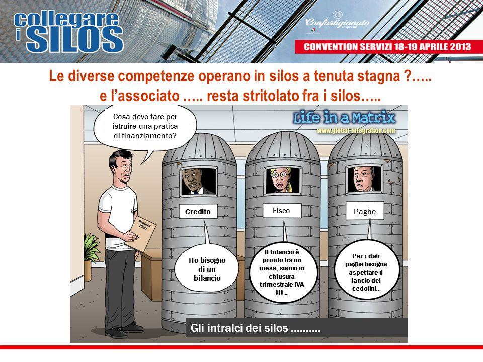 Le diverse competenze operano in silos a tenuta stagna …..