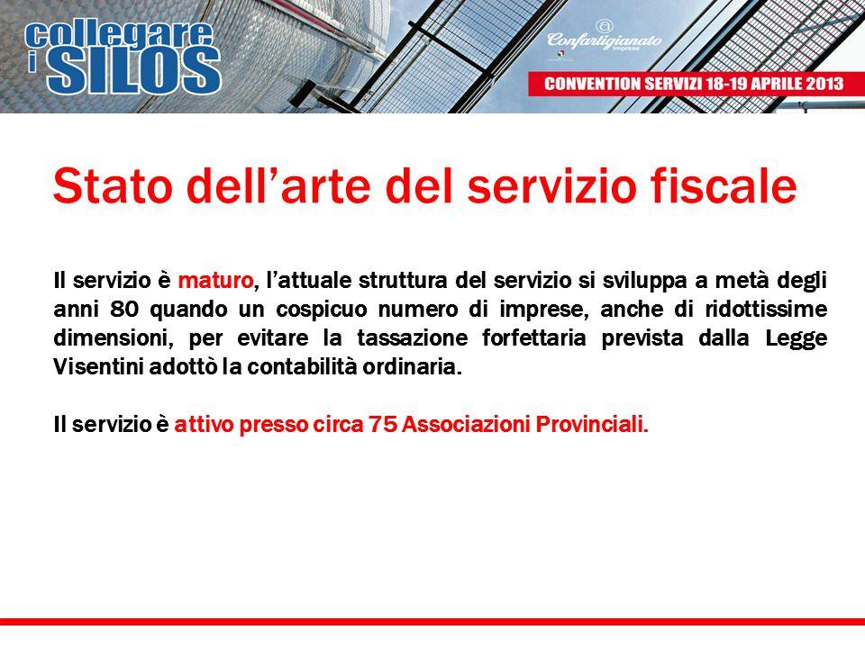 Stato dell'arte del servizio fiscale