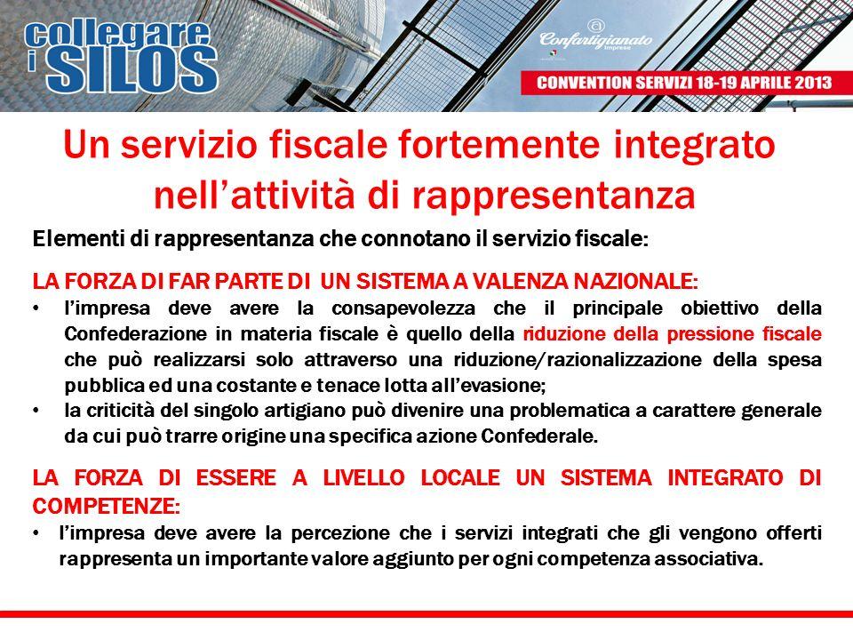 Un servizio fiscale fortemente integrato