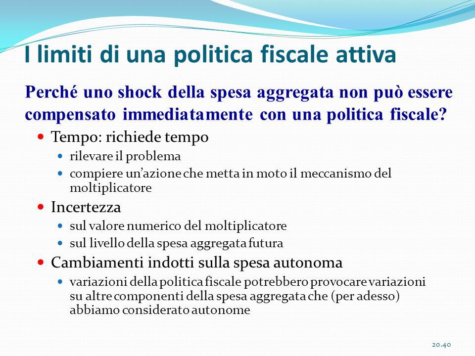 I limiti di una politica fiscale attiva