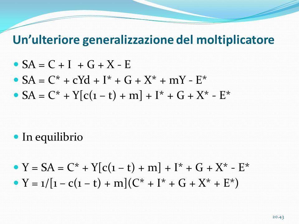 Un'ulteriore generalizzazione del moltiplicatore