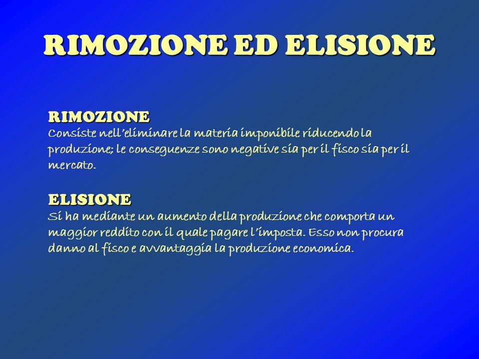 RIMOZIONE ED ELISIONE RIMOZIONE ELISIONE
