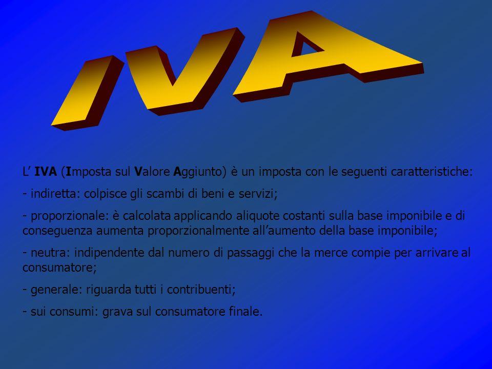 IVA L' IVA (Imposta sul Valore Aggiunto) è un imposta con le seguenti caratteristiche: indiretta: colpisce gli scambi di beni e servizi;