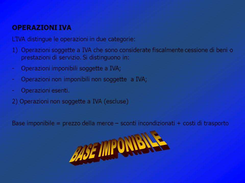 BASE IMPONIBILE OPERAZIONI IVA