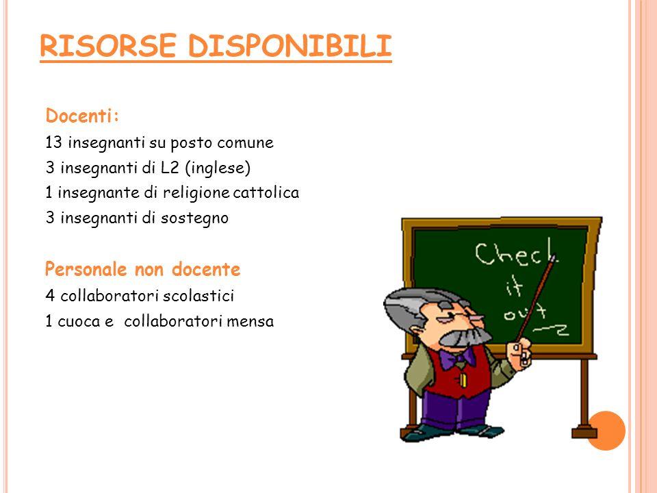 RISORSE DISPONIBILI Docenti: Personale non docente