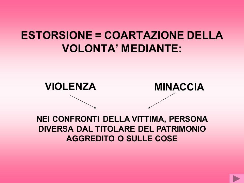 ESTORSIONE = COARTAZIONE DELLA VOLONTA' MEDIANTE: