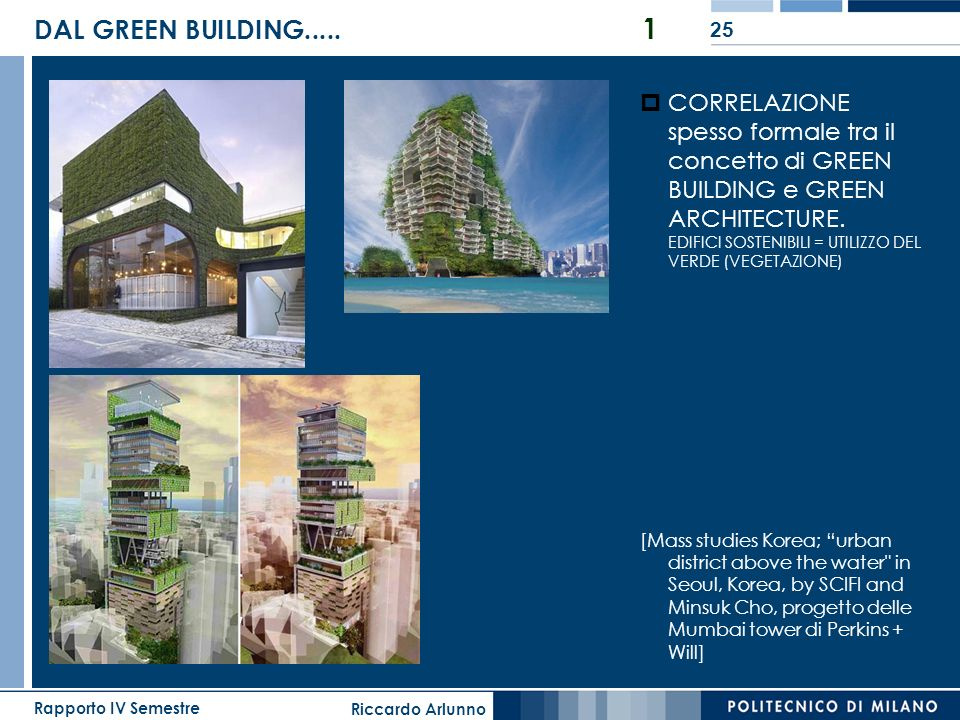 DAL GREEN BUILDING..... 1
