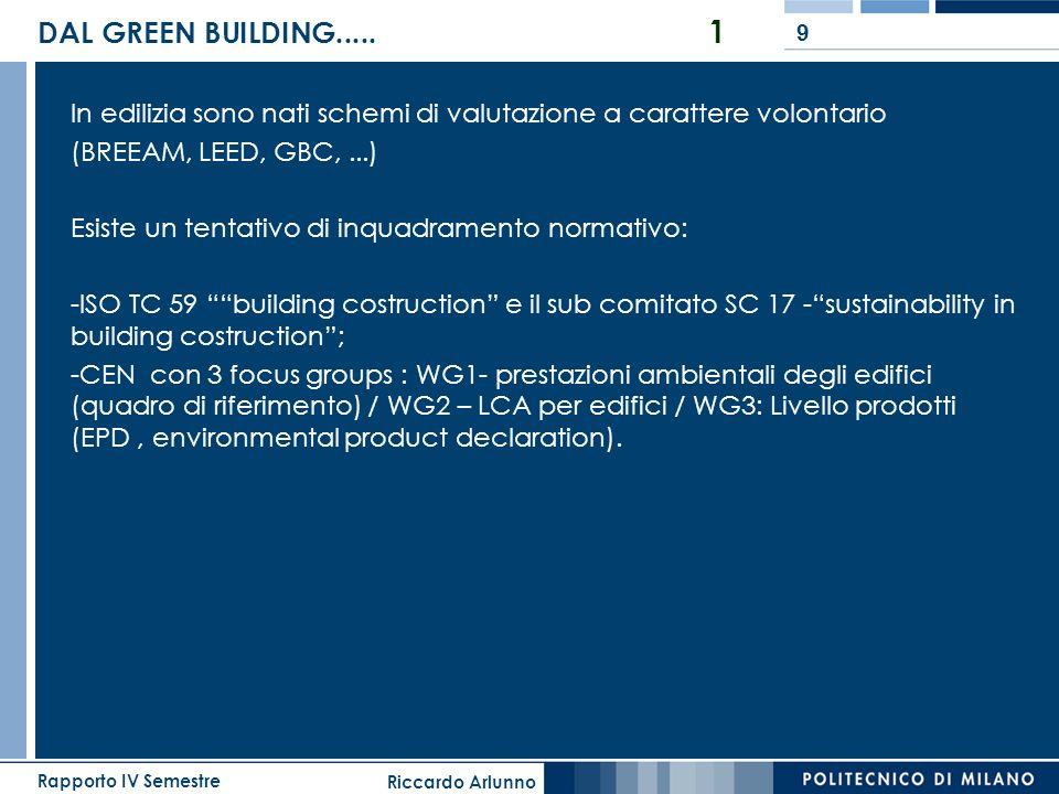 DAL GREEN BUILDING..... 1 In edilizia sono nati schemi di valutazione a carattere volontario. (BREEAM, LEED, GBC, ...)