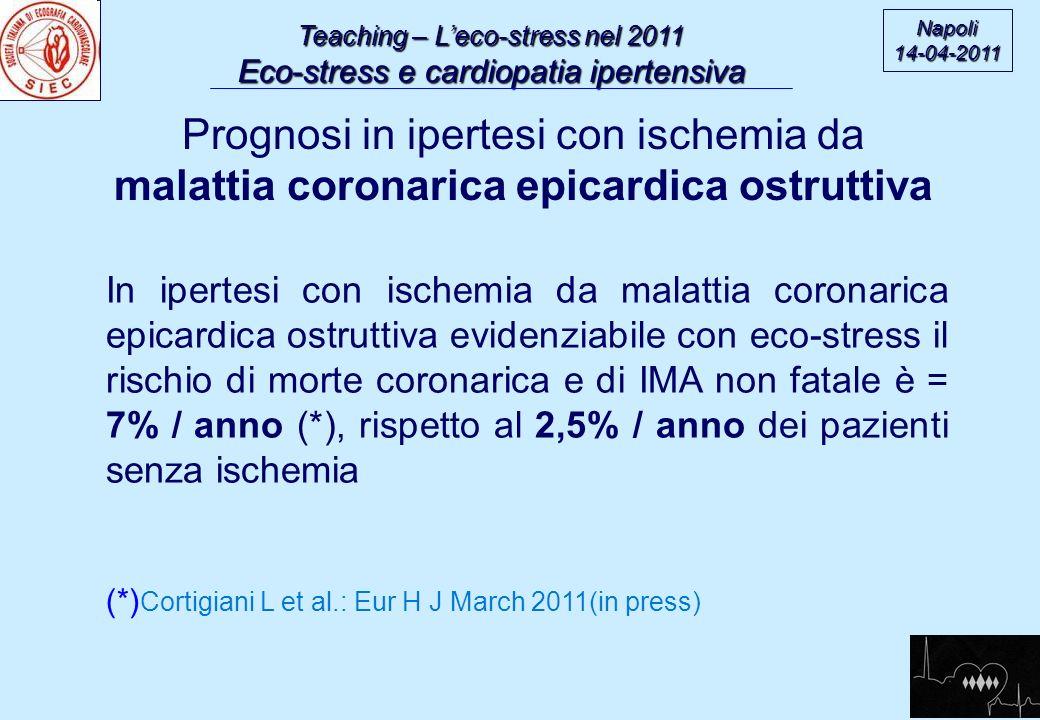 malattia coronarica epicardica ostruttiva