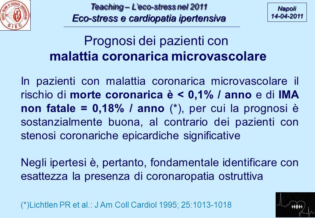 malattia coronarica microvascolare
