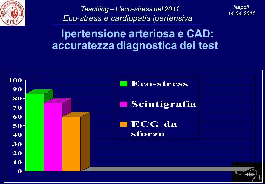 Ipertensione arteriosa e CAD: accuratezza diagnostica dei test