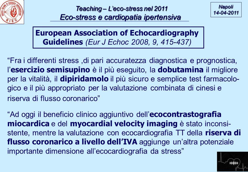 European Association of Echocardiography