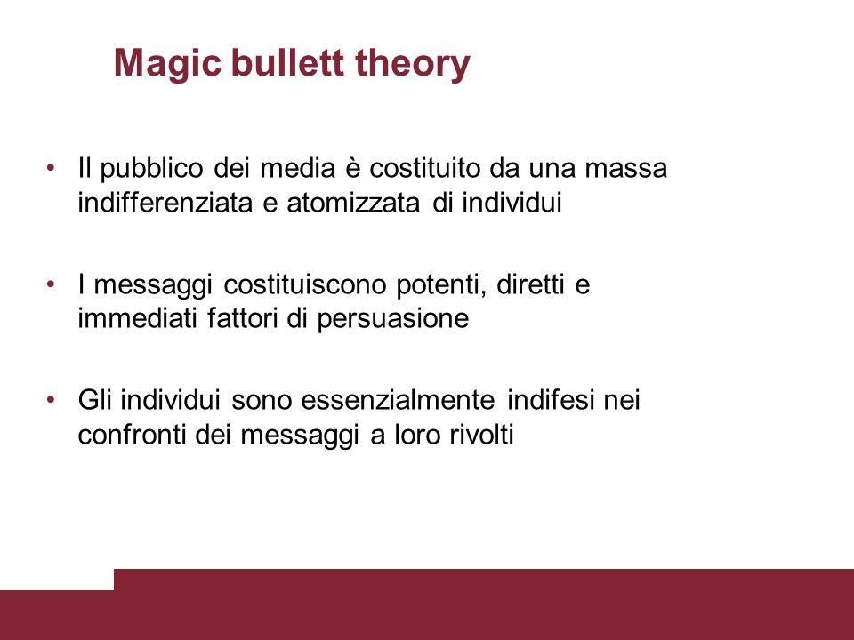 Magic bullett theory Il pubblico dei media è costituito da una massa indifferenziata e atomizzata di individui.