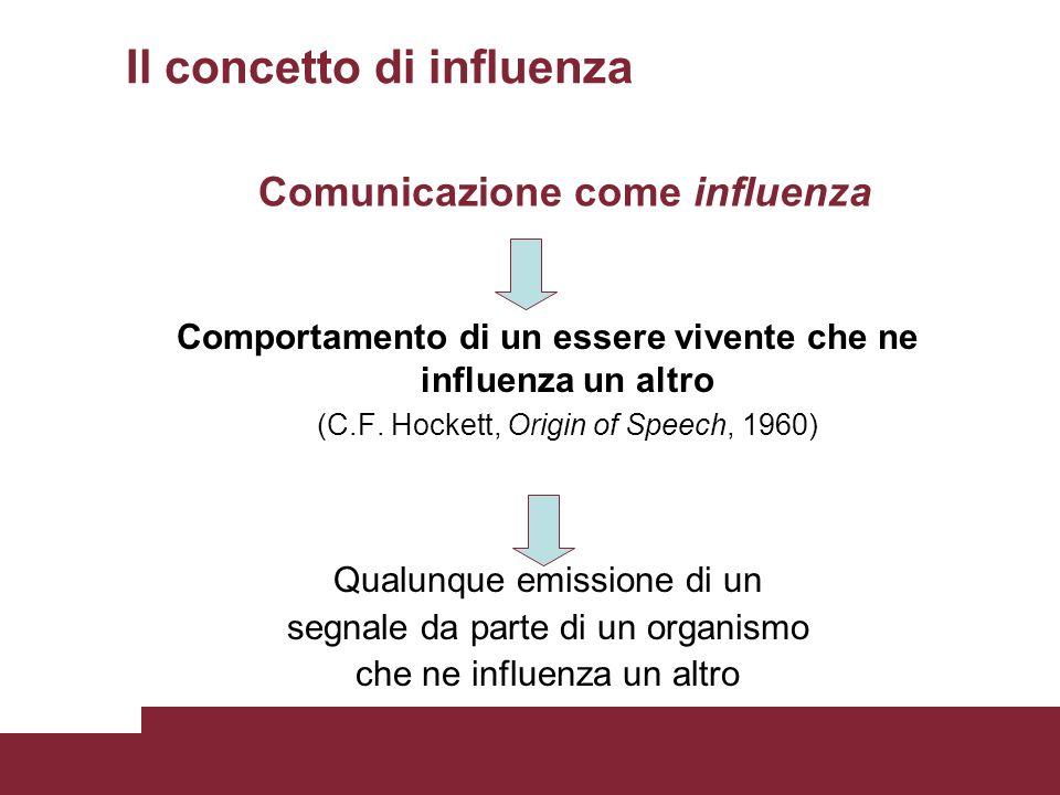 Il concetto di influenza