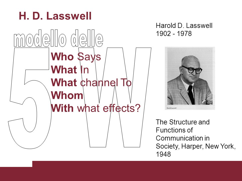 modello delle 5 W H. D. Lasswell Who Says What In What channel To Whom