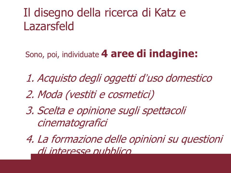 Il disegno della ricerca di Katz e Lazarsfeld